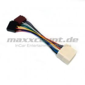 Radioanschlusskabel für Hyundai / Kia
